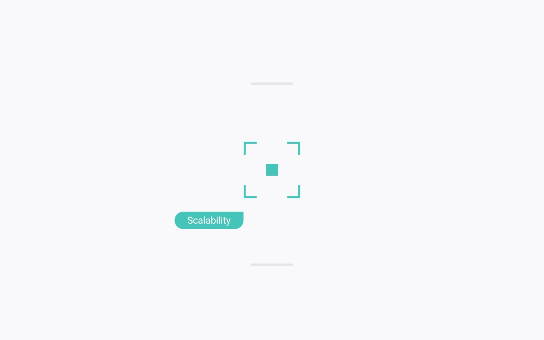 Younium Flat Animationsvideo 1